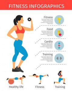 जाने स्वस्थ रहने के महत्वपूर्ण रहस्य